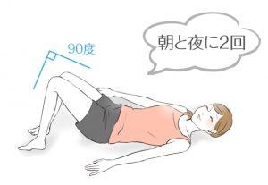 生理を早く終わらせるツボ関連の骨盤エクササイズ
