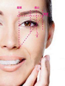 ナチュラル系女子のための眉毛の形の黄金比率