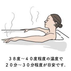 鼻ラップで毛穴の黒ずみの簡単な取り方